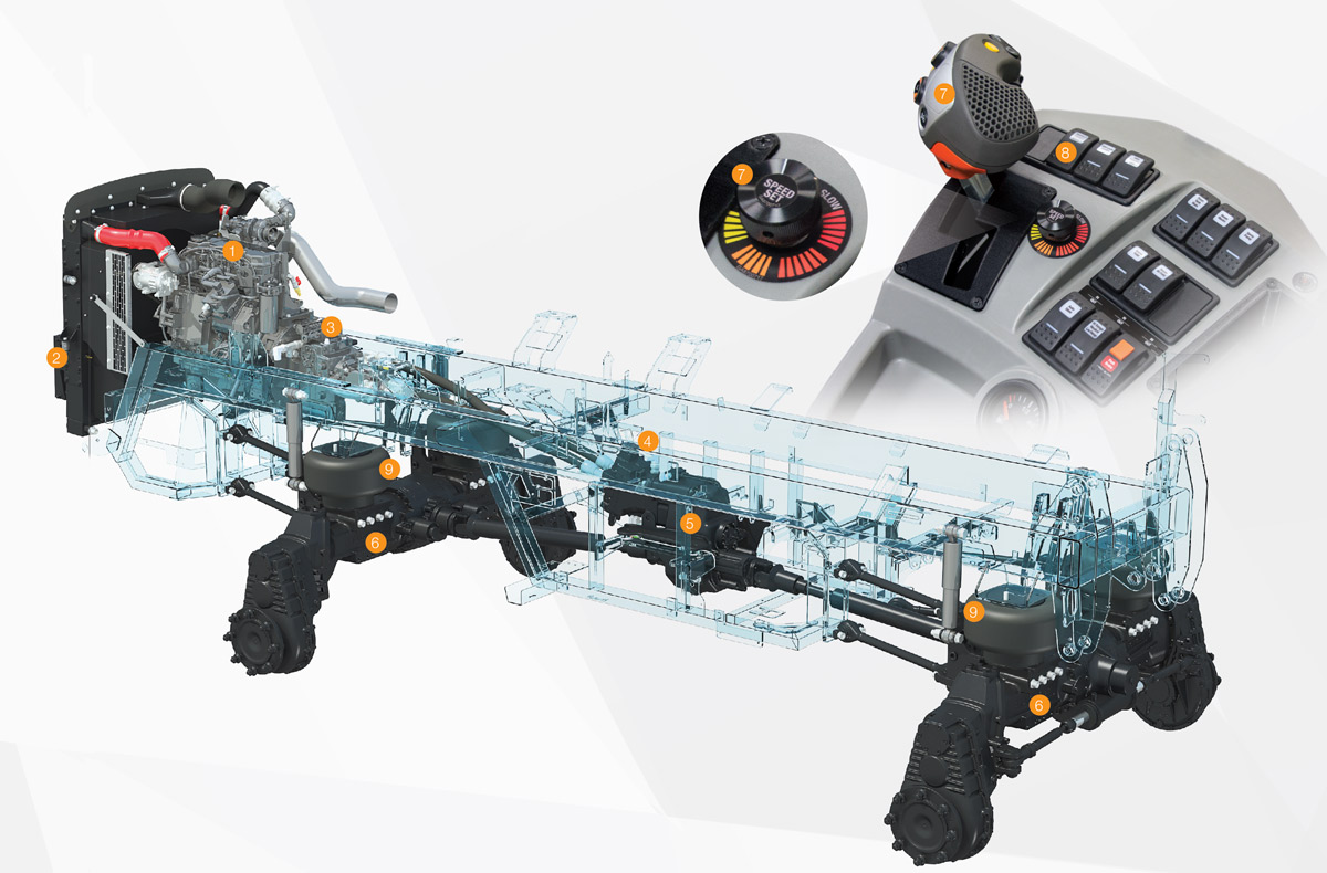 Hydro-mechanical drive & suspension system