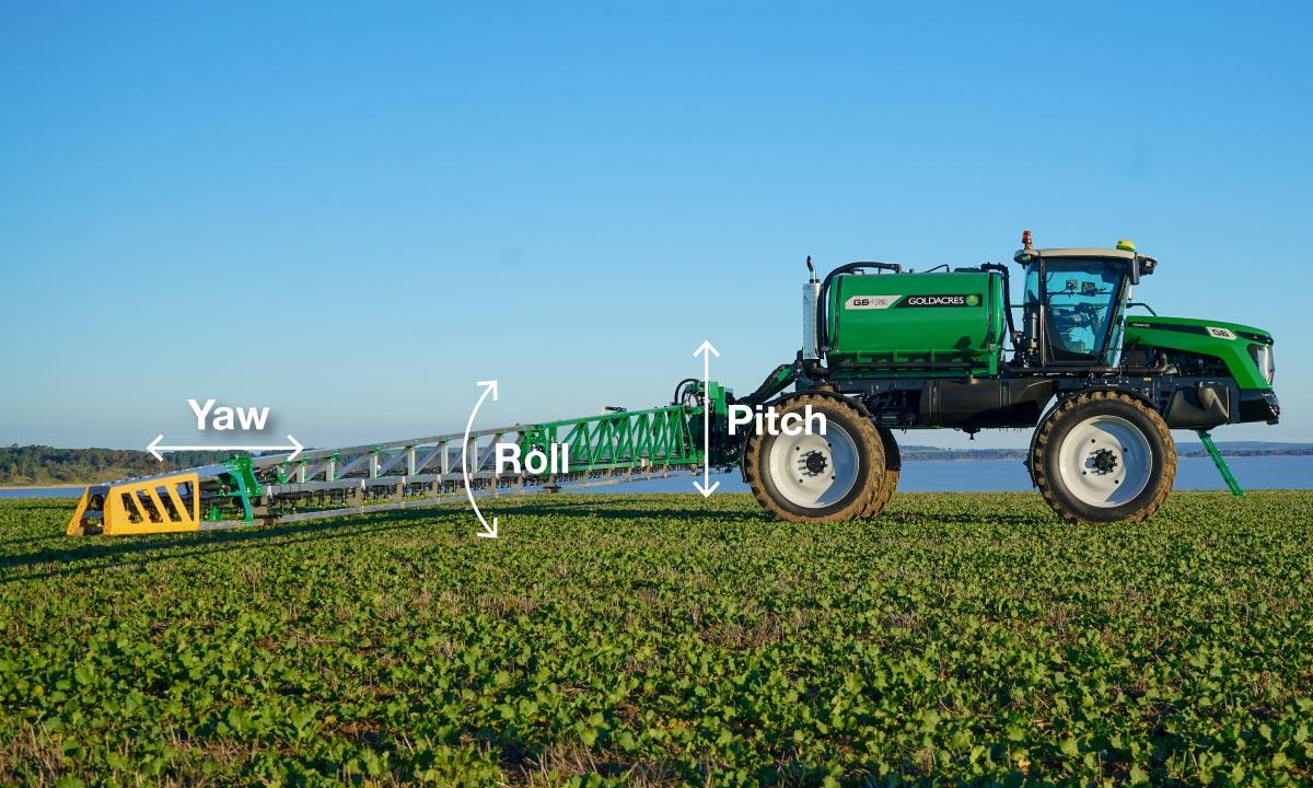 Pitch, roll & yaw boom suspension
